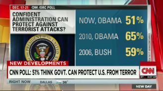 CNN Poll 2.png